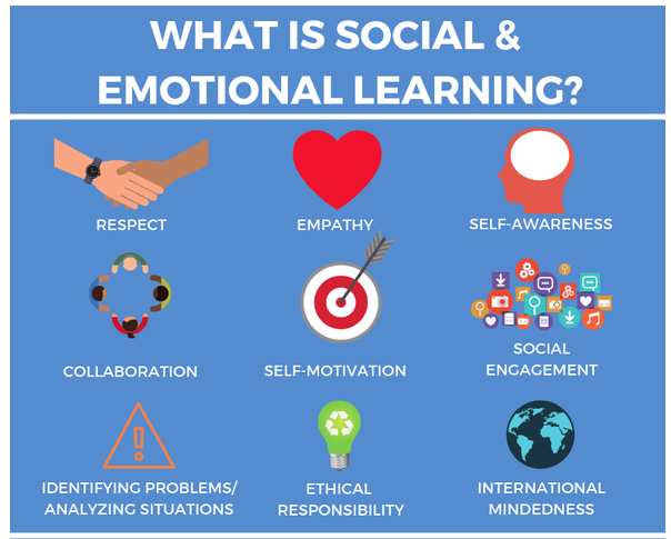 Sutton emotional learning